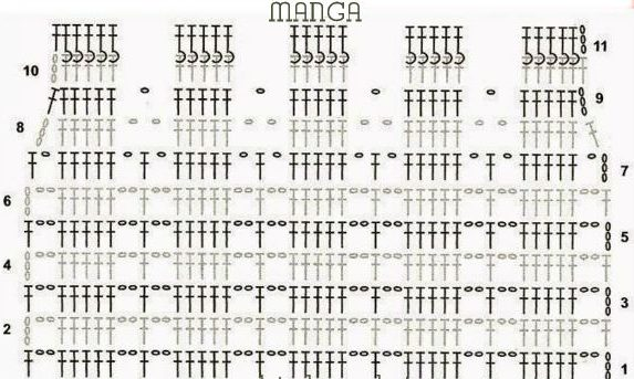 MANGA-CROCHET