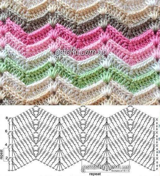 Los 26 mejores puntos en crochet ganchilloganchillo - Puntas de ganchillo ...