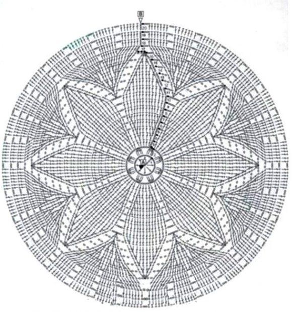 Crochet Bolso con Circulo con Patron - GanchilloGanchillo