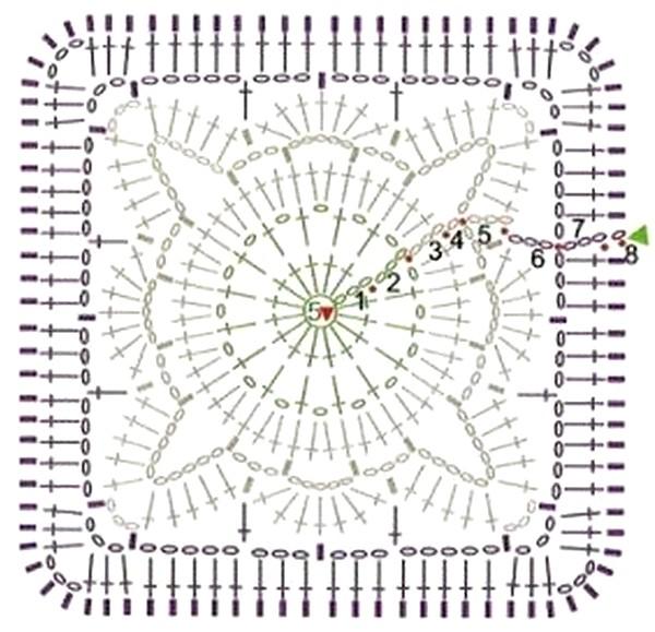 Precioso Cuadro para Cojines de crochet - GanchilloGanchillo