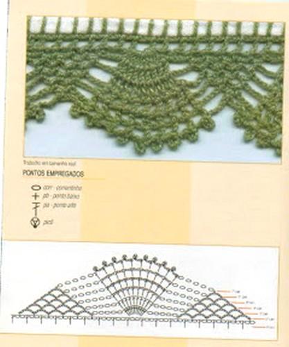 Puntillas y bordes de Crochet (12)