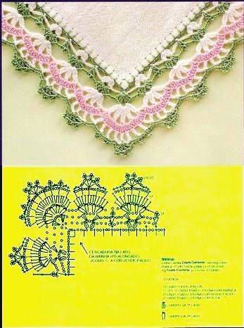 Puntillas y bordes de Crochet (14)
