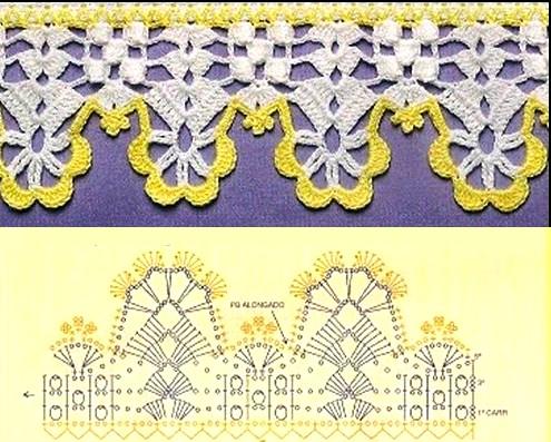 Puntillas y bordes de Crochet (17)