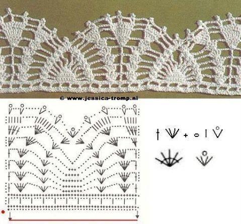 Puntillas y bordes de Crochet (19)