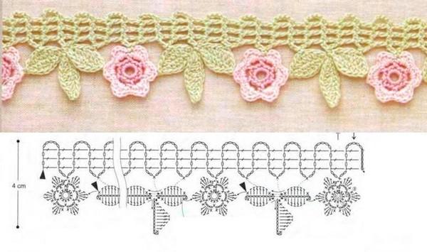 Puntillas y bordes de Crochet (22)