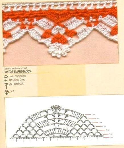 Puntillas y bordes de Crochet (23)