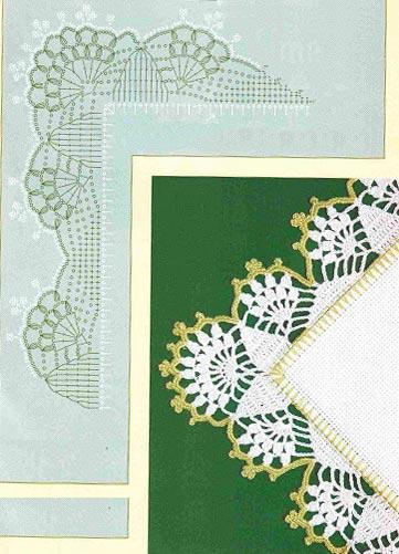 Puntillas y bordes de Crochet (28)