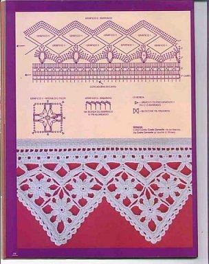 Puntillas y bordes de Crochet (31)