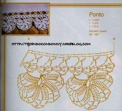 Puntillas y bordes de Crochet (32)