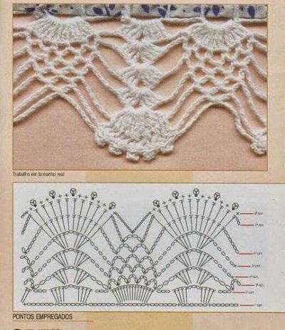 Puntillas y bordes de Crochet (4)