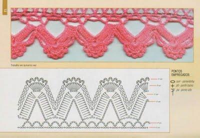 Puntillas y bordes de Crochet (6)