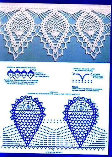 Puntillas y bordes de Crochet (9)