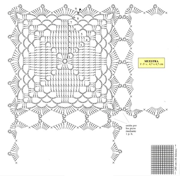 Buenísimo Motivo en Crochet con Patron - GanchilloGanchillo