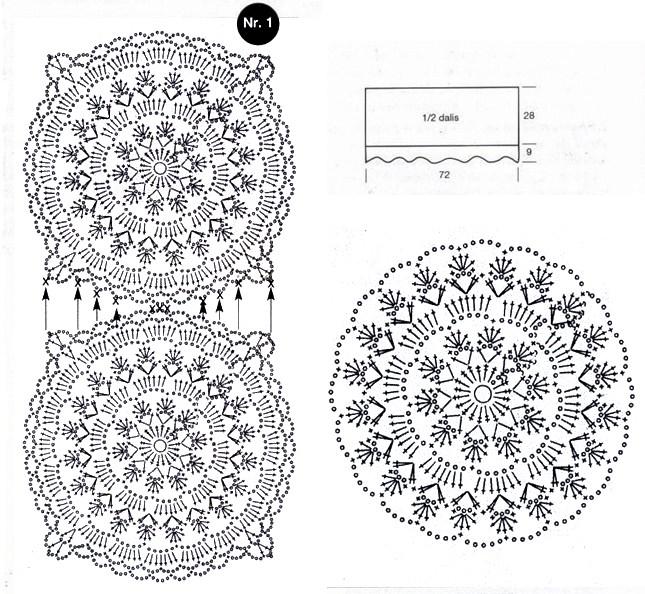 Poncho Verde en Crochet con Patrones - GanchilloGanchillo