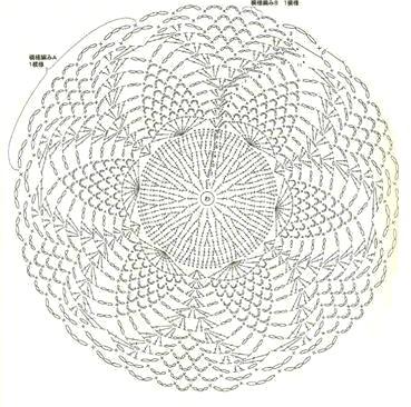 como-hacer-un-bolso-tejido-a-crochet-para-mujer-6