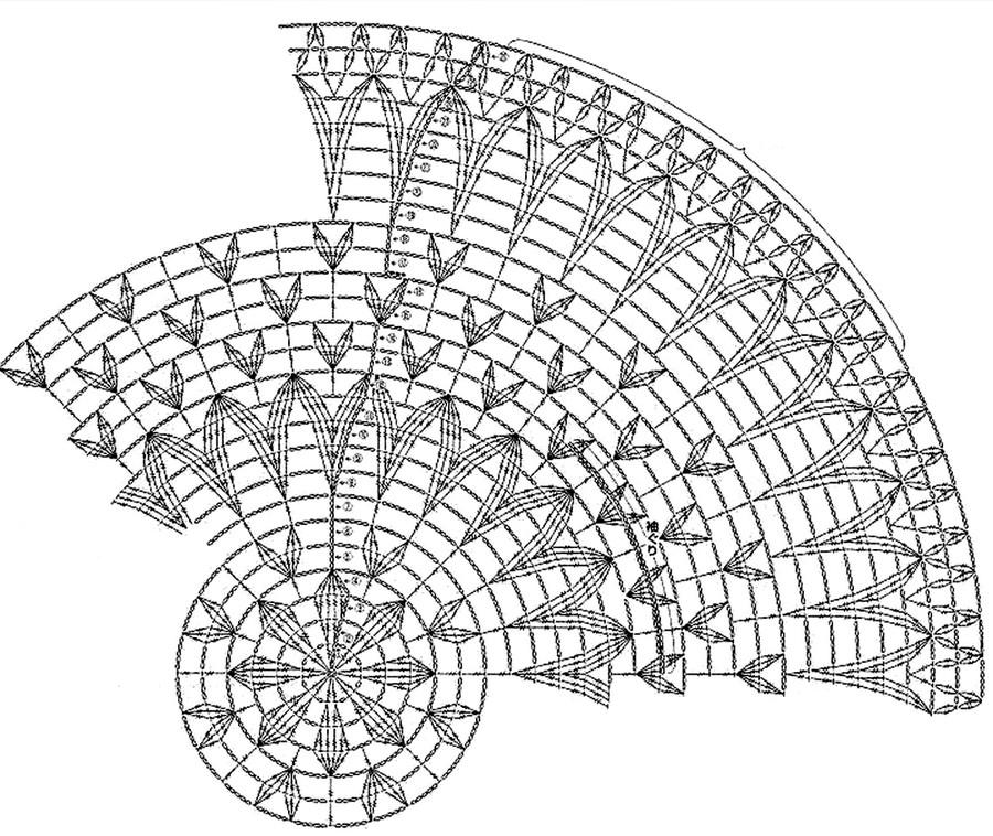 Patrón de Chaleco circular tejido a crochet - GanchilloGanchillo