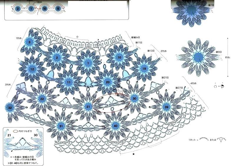 Poncho corto de verano en crochet - GanchilloGanchillo